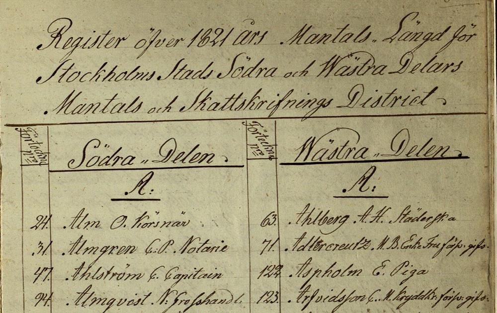 Sida ur mantalsregister 1821.