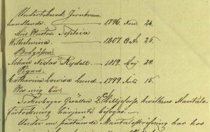 Detalj från mantalsuppgift 1835.